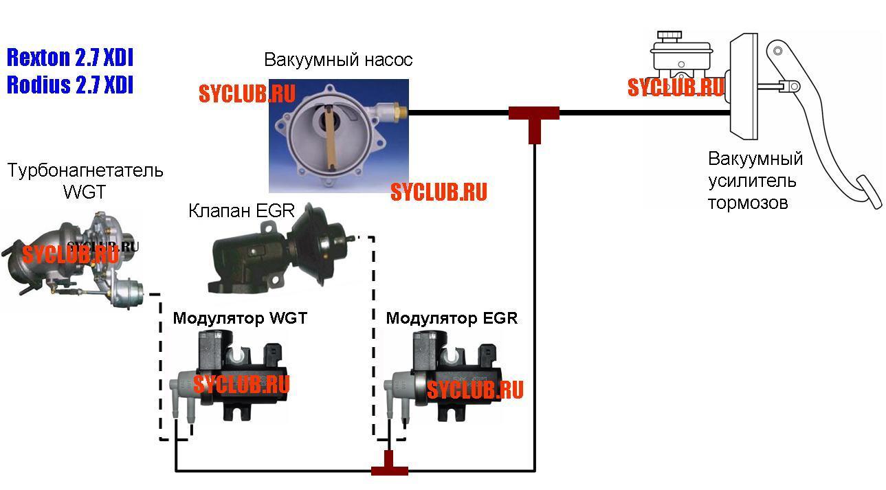 Клапан вакуумный схема подключения